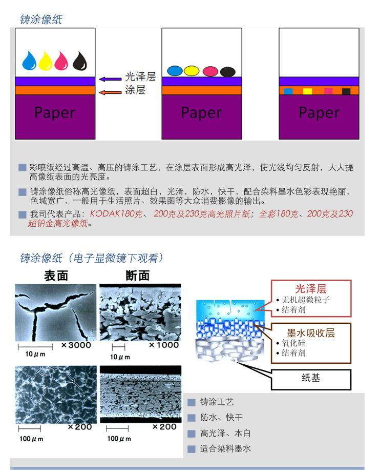 09-打印相纸的分类-02.jpg