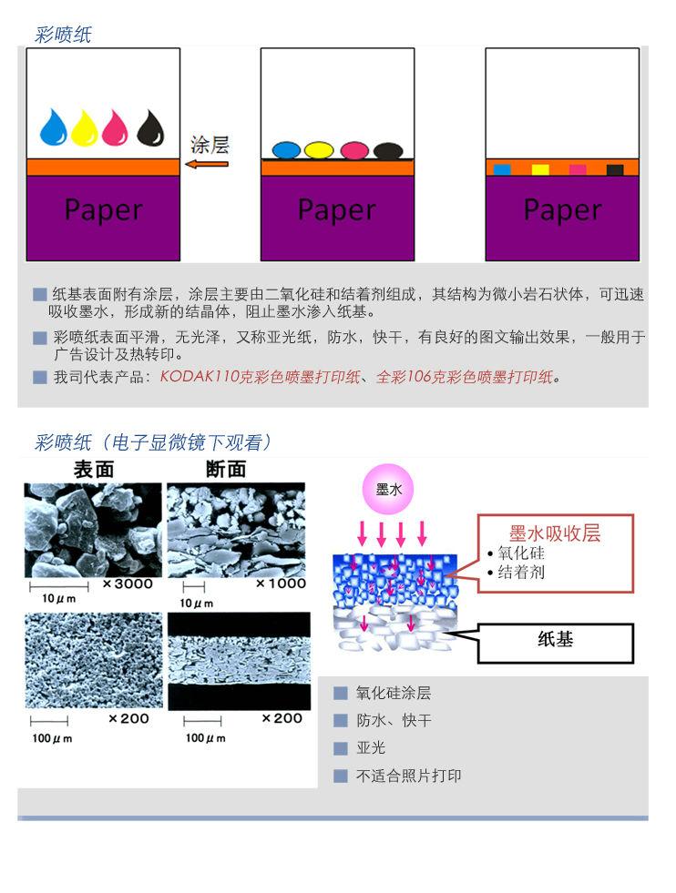 10-打印相纸的分类-03.jpg